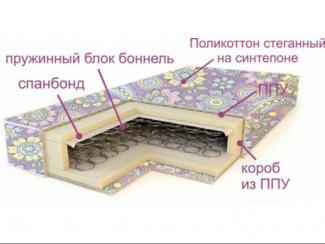 Матрас ортопедический Эконом - Мебельная фабрика «Деликат»