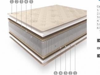 Матрас Premium-king - Мебельная фабрика «Мелодия сна»