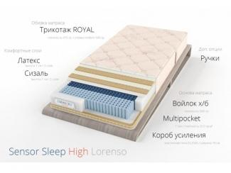 Матрас Лоренсо - Мебельная фабрика «Sensor Sleep»