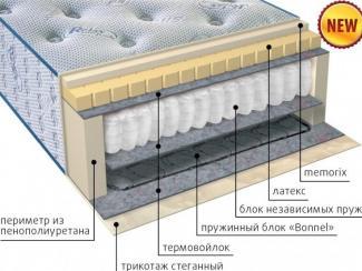 Матрас Бристоль