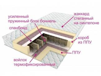 Матрасы  Контраст оптима - Мебельная фабрика «Деликат»