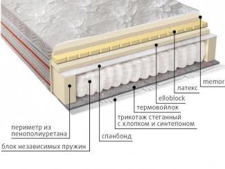 Матрас Афродита