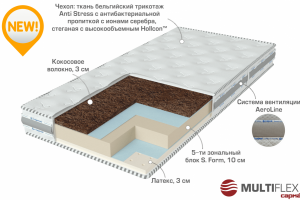 двухсторонний матрас Start - Мебельная фабрика «Сарма»