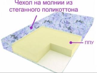 Матрас Сонет - Мебельная фабрика «Деликат»