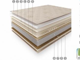 Матрас Premium-lord - Мебельная фабрика «Мелодия сна»