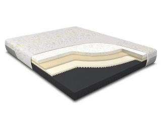 Анатомический матрас Neo Soft - Мебельная фабрика «Askona»