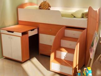 Детская Маугли - Мебельная фабрика «Глория»