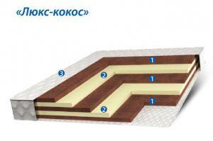 Беспружинный матрас Люкс-Кокос - Мебельная фабрика «Коралл»