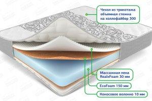 Беспружинный матрас Relax massage - Мебельная фабрика «ЭкоСон»