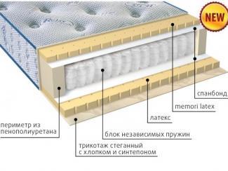 Матрас Эгертон