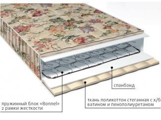 Матрас пружинный Поликоттон-рамка - Мебельная фабрика «Вега» г. Краснодар