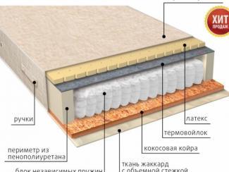 Матрас Мульти сезон латекс двусторонний - Мебельная фабрика «Вега» г. Краснодар