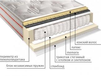 Матрас с независимым блоком Гера - Мебельная фабрика «Вега» г. Краснодар