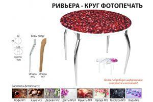 Стол обеденный Ривьера круг СВ фотопечать - Мебельная фабрика «Аврора»