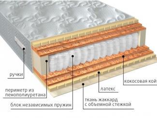 Матрас Мульти латекс double плюс - Мебельная фабрика «Вега» г. Краснодар