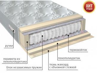 Матрас с независимым блоком Комфорт  - Мебельная фабрика «Вега» г. Краснодар