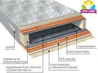 Матрас  пружинный Лайф микс - Мебельная фабрика «Вега» г. Краснодар