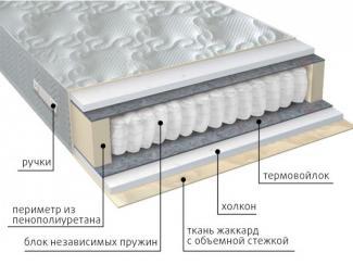 Матрас жаккард Комфорт холло - Мебельная фабрика «Вега» г. Краснодар