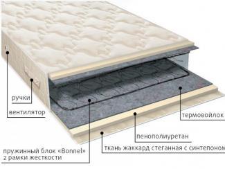 Матрас пружинный Классик универсал - Мебельная фабрика «Вега» г. Краснодар