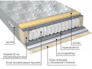 Матрас Комфорт combi - Мебельная фабрика «Вега» г. Краснодар