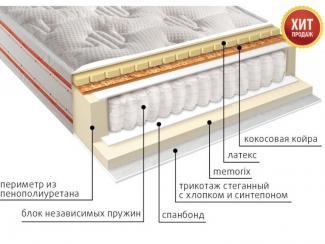 Матрас с независимым блоком  Венера - Мебельная фабрика «Вега» г. Краснодар
