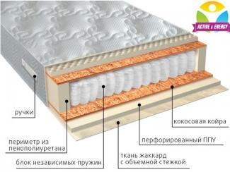 Матрас  с независимым пружинным блоком тонус плюс - Мебельная фабрика «Вега» г. Краснодар