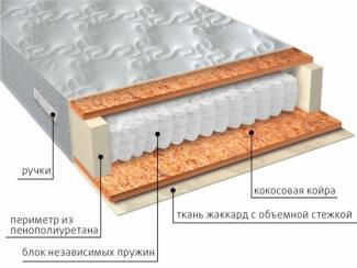 Матрас Мульти био  - Мебельная фабрика «Вега» г. Краснодар