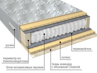 Матрас Мульти латекс - Мебельная фабрика «Вега» г. Краснодар