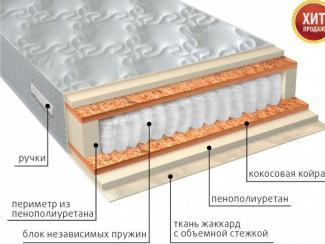 Матрас Комфорт плюс - Мебельная фабрика «Вега» г. Краснодар