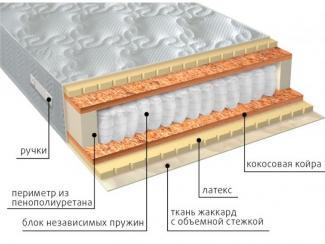 Матрас Мульти латекс плюс - Мебельная фабрика «Вега» г. Краснодар