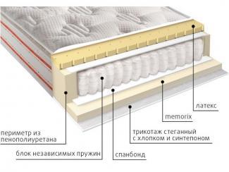 Матрас высокий Афина - Мебельная фабрика «Вега» г. Краснодар