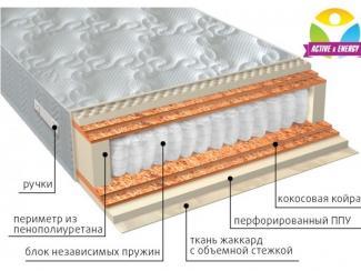 Матрас  с независимым блоком Тонус микс - Мебельная фабрика «Вега» г. Краснодар