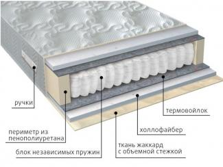 Матрас Мульти струтто - Мебельная фабрика «Вега» г. Краснодар