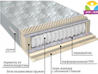 Матрас  с независимым блоком Тонус - Мебельная фабрика «Вега» г. Краснодар
