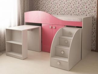 Детская Юнга - Мебельная фабрика «Командор»