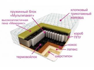 Матрас Премиум Консул - Мебельная фабрика «Деликат»