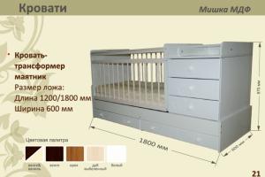 Детская кроватка Мишка МДФ - Мебельная фабрика «AvtoBaby»