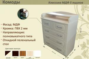 Детский комод Классика МДФ 5 ящиков - Мебельная фабрика «AvtoBaby»