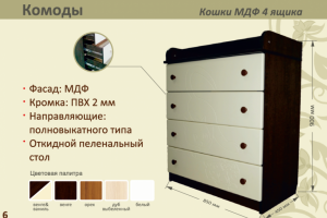 Детский комод Кошки МДФ 4 ящика - Мебельная фабрика «AvtoBaby»