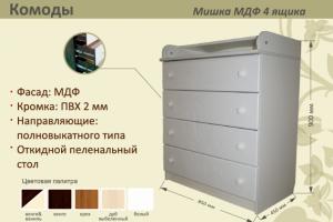 Детский комод Мишка МДФ 4 ящика - Мебельная фабрика «AvtoBaby»