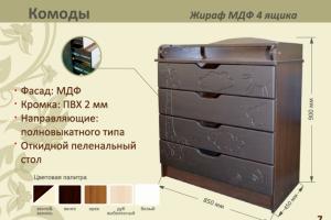 Детский комод Жираф МДФ 4 ящика - Мебельная фабрика «AvtoBaby»