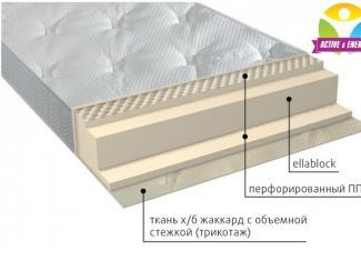 Матрас Люкс ППУ массаж