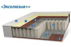 Матрац на независимом блоке Эксклюзив плюс - Мебельная фабрика «Коралл»