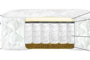Матрац на независимых пружинах- Комфорт №1 - Мебельная фабрика «Коралл»