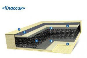 Матрац на пружинных блоках- Классик - Мебельная фабрика «Коралл»