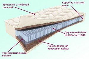 Матрас Адмиральский Серия Белые ночи - Мебельная фабрика «Деликат»