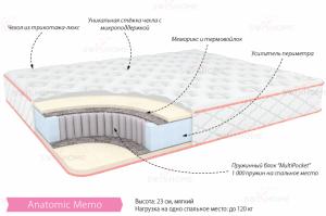 Матрас Анатомик Мемо - Мебельная фабрика «Деталь Мастер»