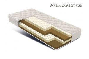 Матрас беспружинный Пион - Мебельная фабрика «Фабрика современной мебели (ФСМ)»