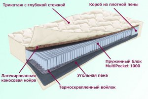 Матрас Флагман Серия Белые ночи - Мебельная фабрика «Деликат»