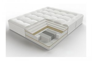 Матрас Коллекция Dynasty Lancaster / Ланкастер - Мебельная фабрика «Sensor Sleep»